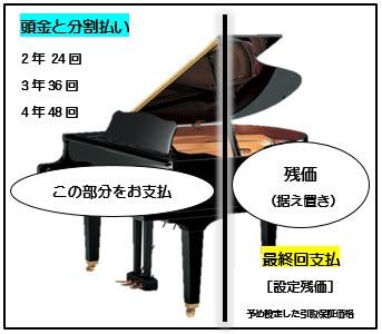 ondaibu_pianoasist